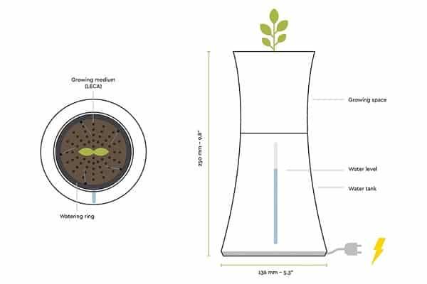 Botanium Självvattnande Kruka, jordlös odling | Self-watering planter / pot, soilless growing, Urban Farming, GrowZone.se Hydroponics